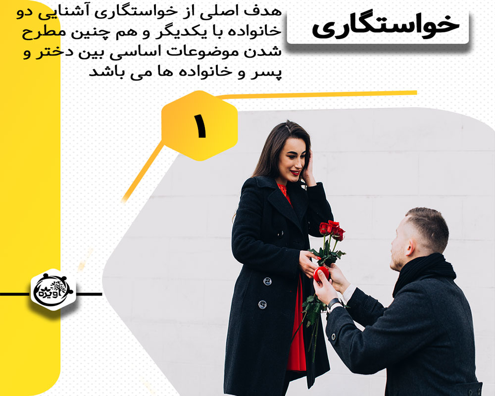 آداب خواستگاری در ایران
