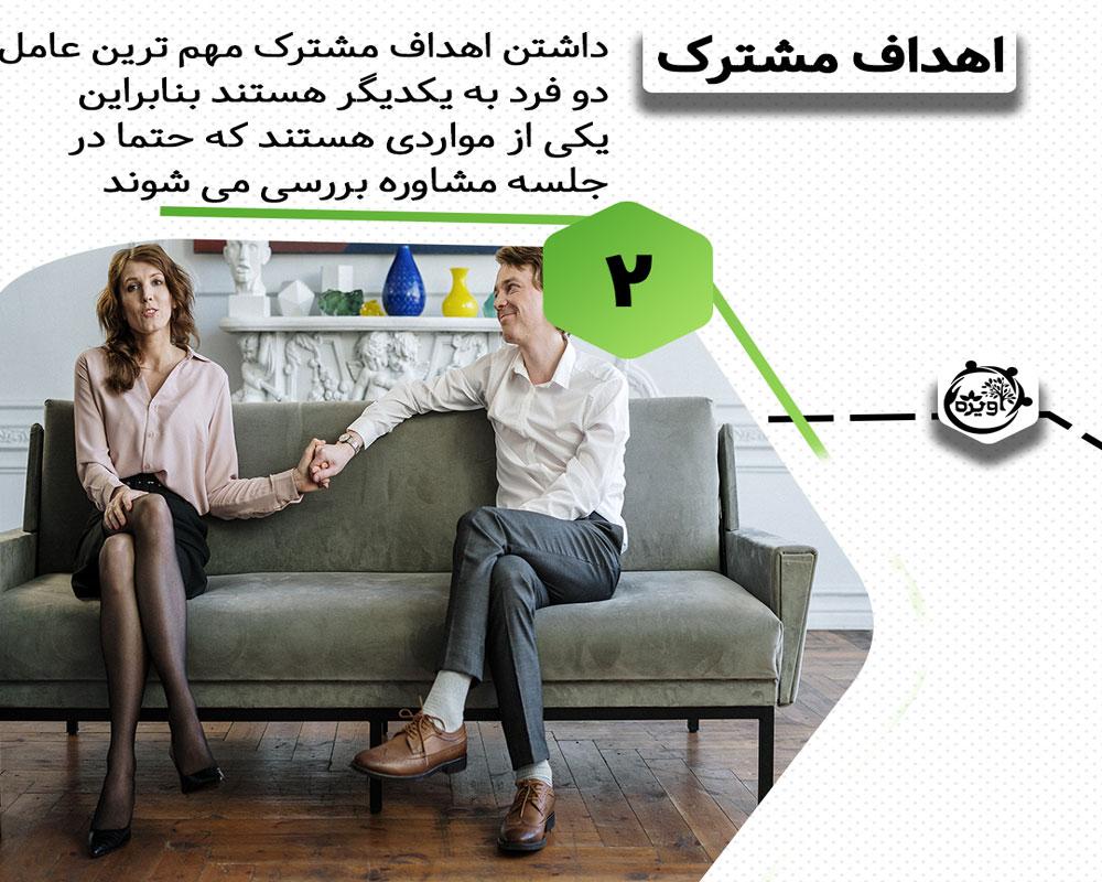 نمونه سوالات مشاوره ازدواج
